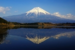 Monte Fuji (06)